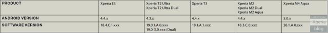 Xperia-M4-Aqua-640x66