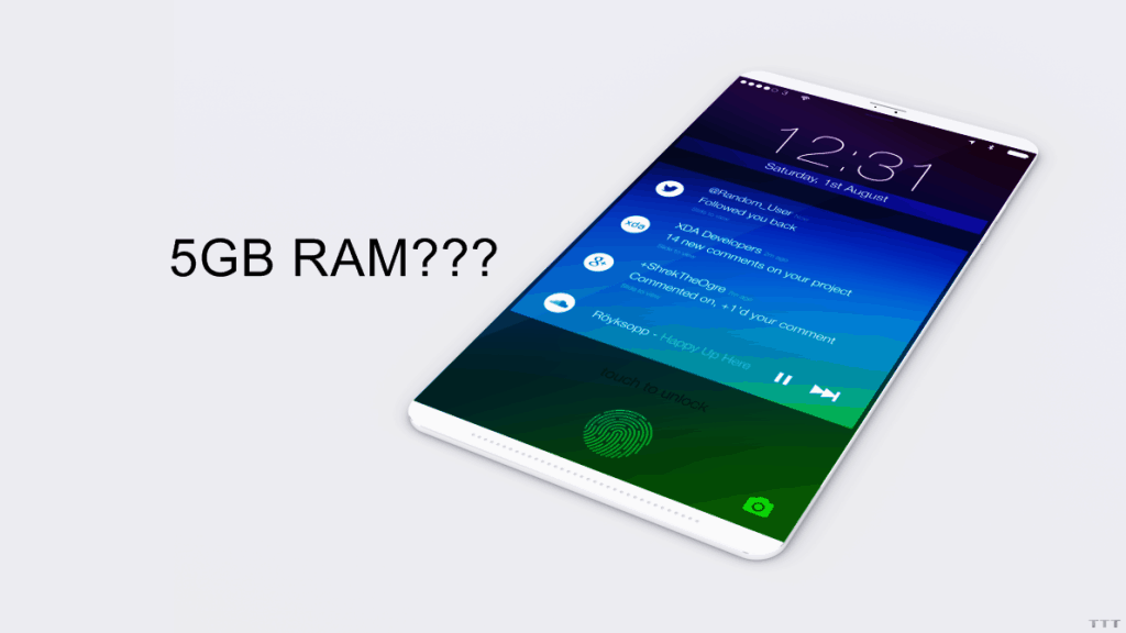 Top 8 Phones With Extraordinary 5GB RAM To Come