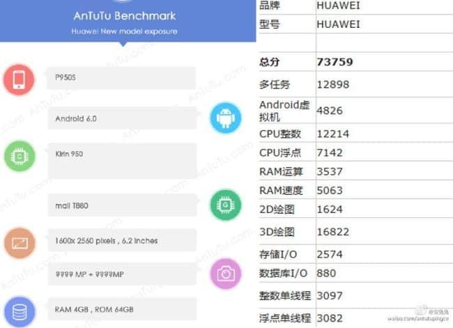 Huawei-P9-Max-AnTuTu