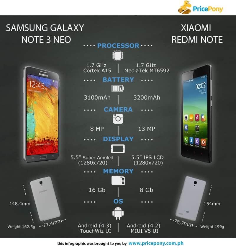 Xiaomi Redmi Note Philippines Infographic Price Pony
