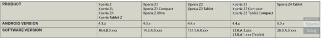 Xperia-Z4-Tablet-640x76